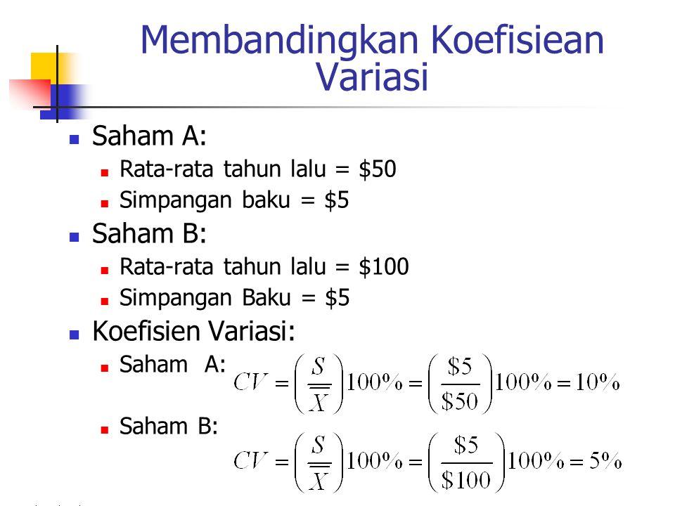 M. Yahya Ahmad Membandingkan Koefisiean Variasi Saham A: Rata-rata tahun lalu = $50 Simpangan baku = $5 Saham B: Rata-rata tahun lalu = $100 Simpangan