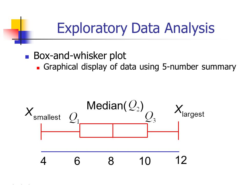 M. Yahya Ahmad Exploratory Data Analysis Box-and-whisker plot Graphical display of data using 5-number summary Median( ) 4 6 8 10 12 X largest X small