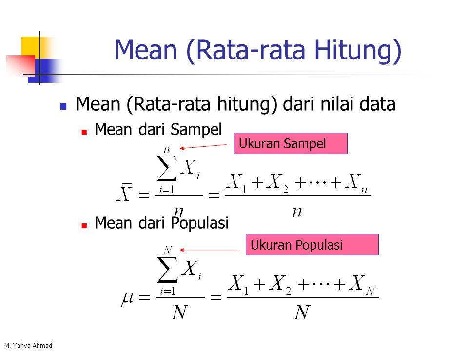 M. Yahya Ahmad Mean (Rata-rata Hitung) Mean (Rata-rata hitung) dari nilai data Mean dari Sampel Mean dari Populasi Ukuran Sampel Ukuran Populasi