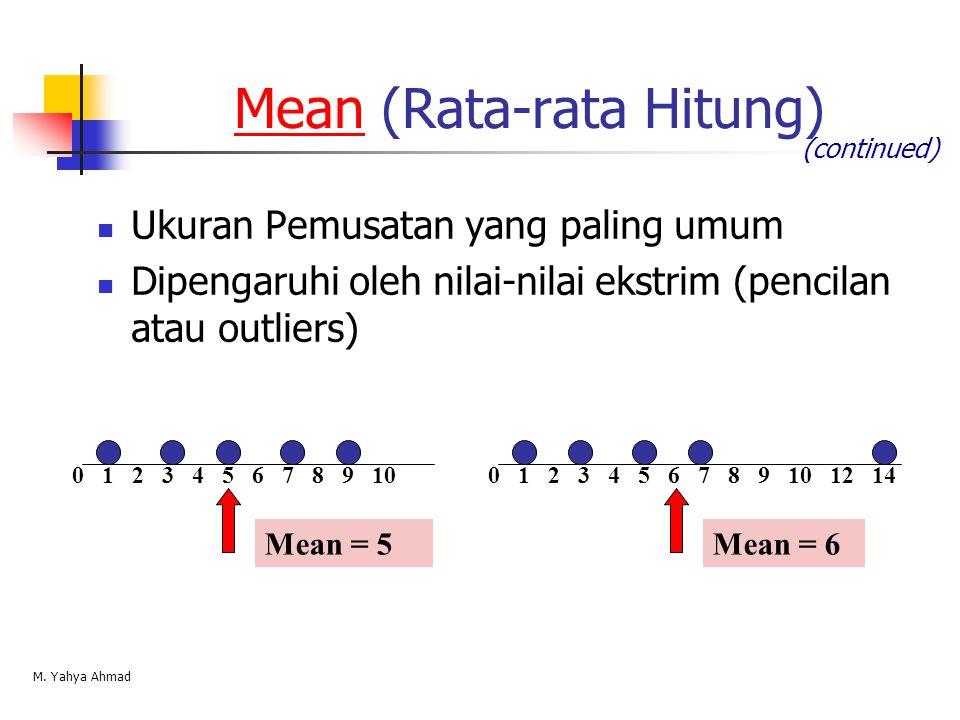 M. Yahya Ahmad MeanMean (Rata-rata Hitung) Ukuran Pemusatan yang paling umum Dipengaruhi oleh nilai-nilai ekstrim (pencilan atau outliers) (continued)