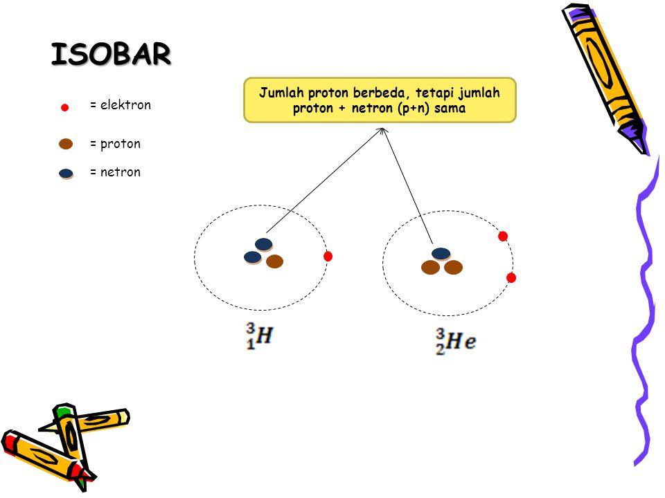 ISOBAR = elektron = proton = netron Jumlah proton berbeda, tetapi jumlah proton + netron (p+n) sama