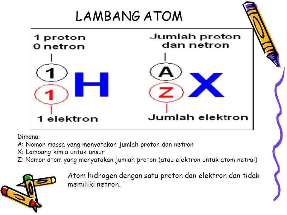LAMBANG ATOM Atom hidrogen dengan satu proton dan elektron dan tidak memiliki netron. Dimana: A: Nomor massa yang menyatakan jumlah proton dan netron