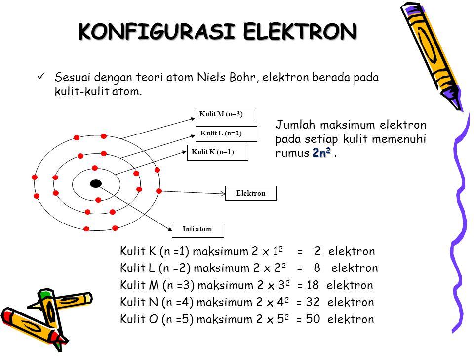 KONFIGURASI ELEKTRON Kulit K (n =1) maksimum 2 x 1 2 = 2 elektron Kulit L (n =2) maksimum 2 x 2 2 = 8 elektron Kulit M (n =3) maksimum 2 x 3 2 = 18 el