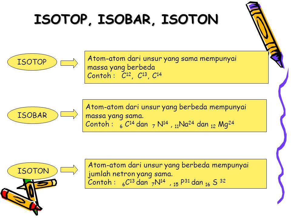 ISOTOP, ISOBAR, ISOTON ISOTOP Atom-atom dari unsur yang sama mempunyai massa yang berbeda Contoh : C 12, C 13, C 14 ISOBAR Atom-atom dari unsur yang b