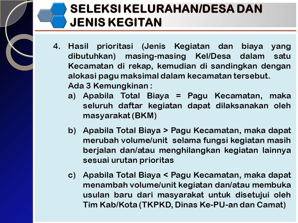 4.Hasil prioritasi (Jenis Kegiatan dan biaya yang dibutuhkan) masing-masing Kel/Desa dalam satu Kecamatan di rekap, kemudian di sandingkan dengan alokasi pagu maksimal dalam kecamatan tersebut.