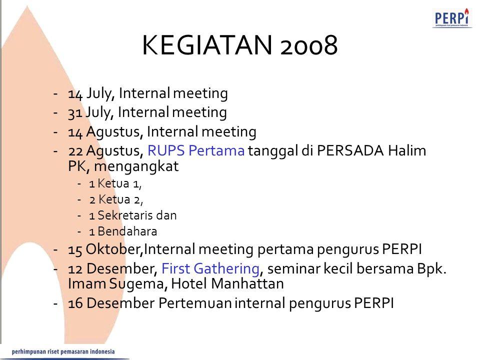 KEGIATAN 2008 -14 July, Internal meeting -31 July, Internal meeting -14 Agustus, Internal meeting -22 Agustus, RUPS Pertama tanggal di PERSADA Halim P
