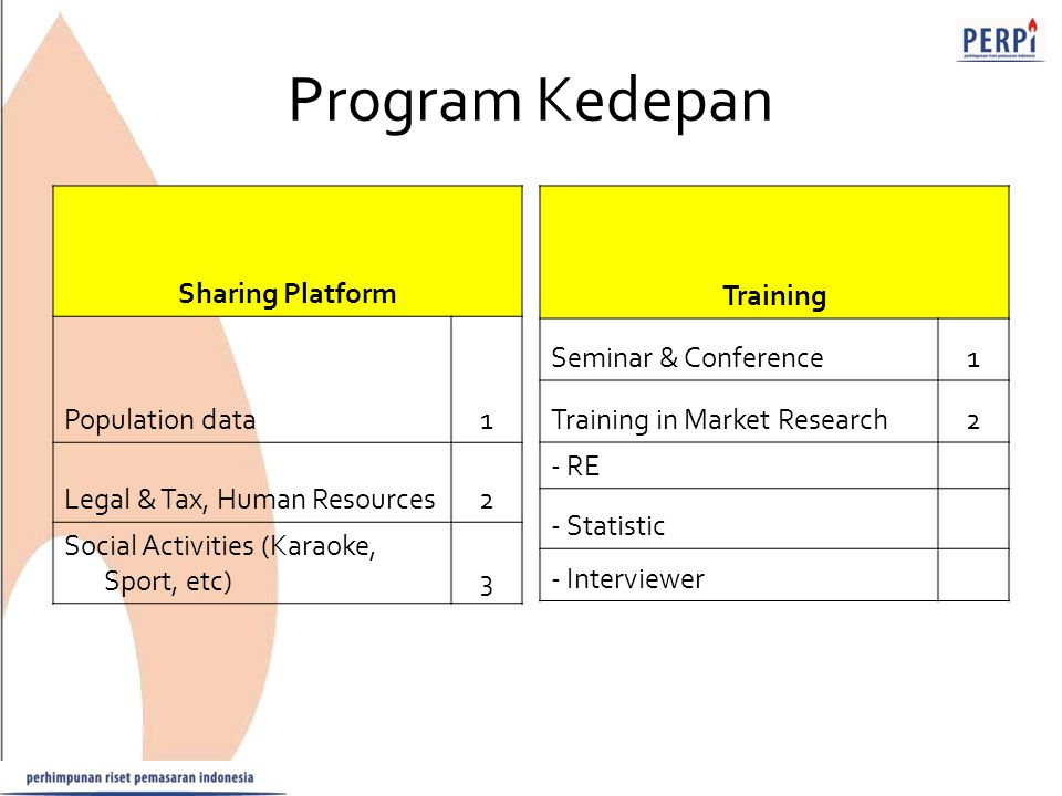 Program Kedepan Sharing Platform Population data1 Legal & Tax, Human Resources2 Social Activities (Karaoke, Sport, etc)3 Training Seminar & Conference1 Training in Market Research2 - RE - Statistic - Interviewer
