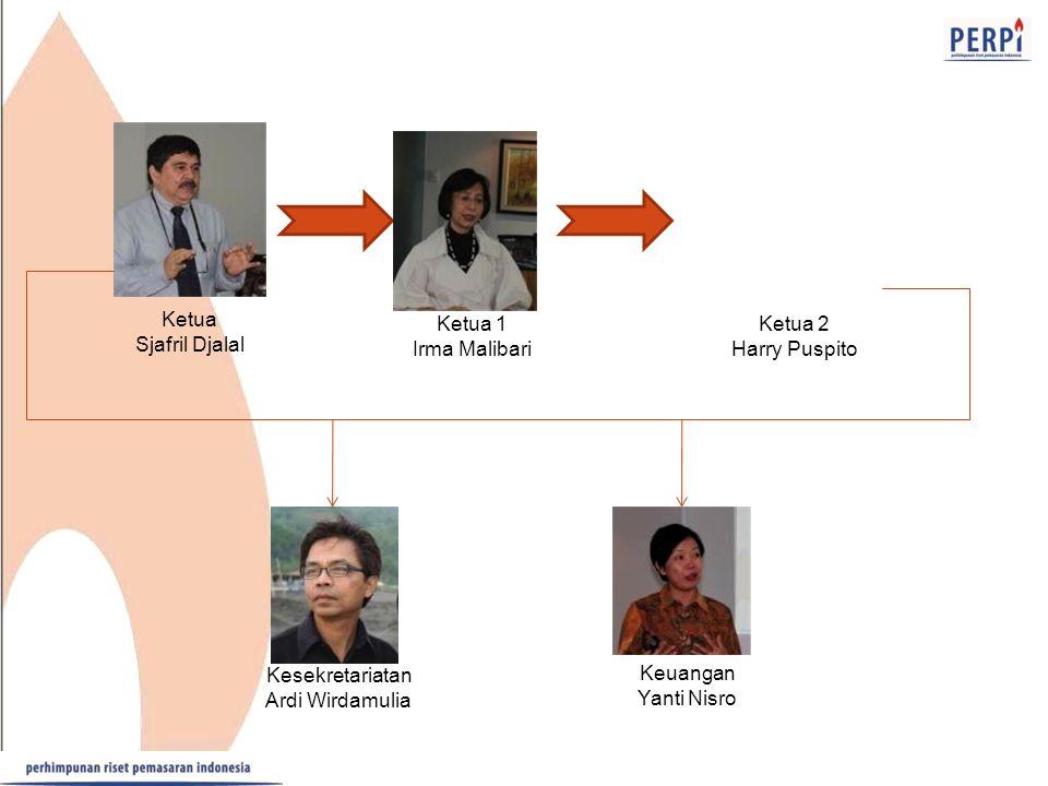 Ketua Sjafril Djalal Ketua 1 Irma Malibari Ketua 2 Harry Puspito Keuangan Yanti Nisro Kesekretariatan Ardi Wirdamulia