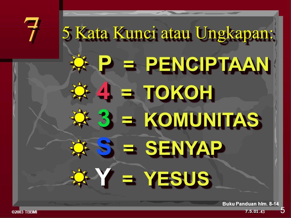 ©2003 TBBMI 7.5.01. 7 7 Y = YESUS S = SENYAP 3 = KOMUNITAS 4 = TOKOH P = PENCIPTAAN P = PENCIPTAAN 5 43 5 Kata Kunci atau Ungkapan: Buku Panduan hlm.