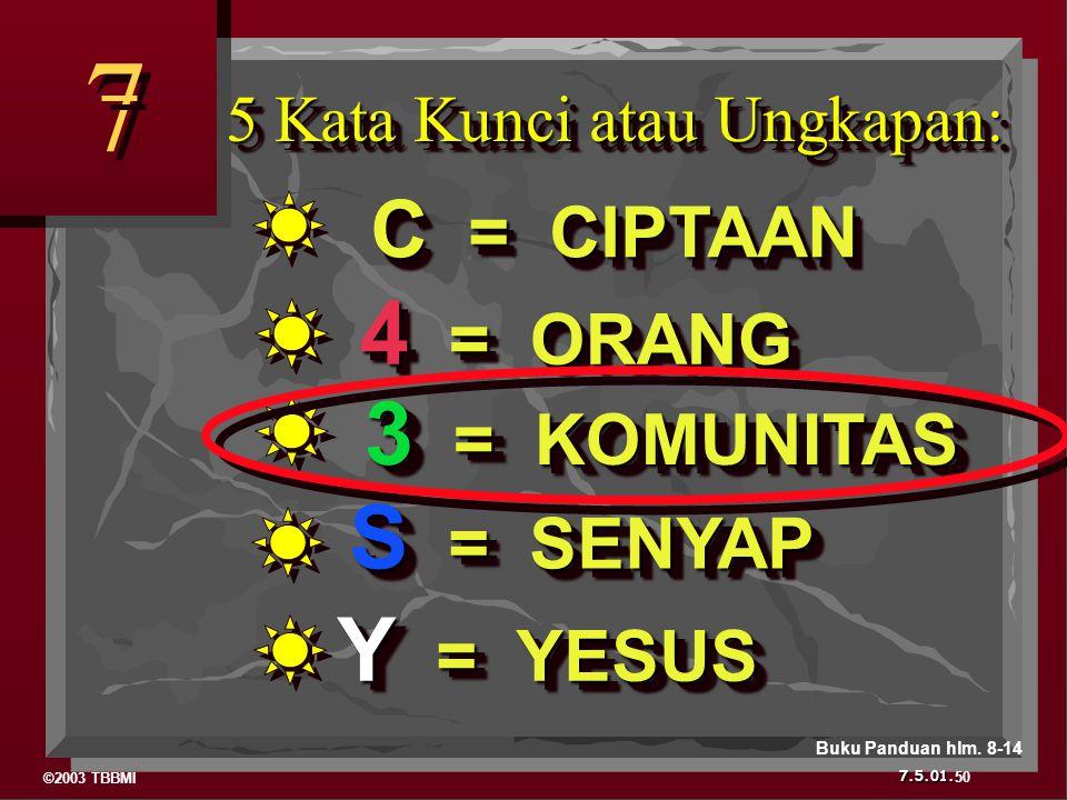 ©2003 TBBMI 7.5.01. 7 7 50 Y = YESUS S = SENYAP 3 = KOMUNITAS 4 = ORANG C = CIPTAAN 5 Kata Kunci atau Ungkapan: Buku Panduan hlm. 8-14