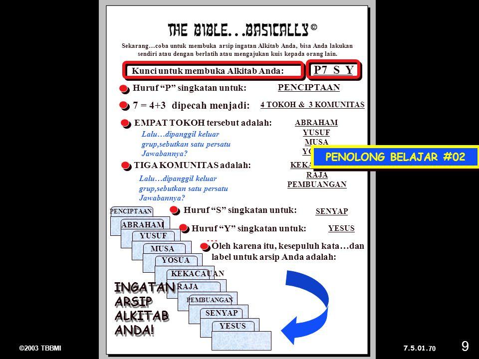 ©2003 TBBMI 7.5.01.... ©2003 TBBMI7.5.01. 70 9 Sekarang…coba untuk membuka arsip ingatan Alkitab Anda, bisa Anda lakukan sendiri atau dengan berlatih