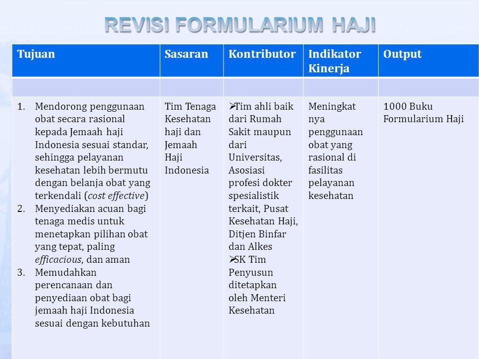 TujuanSasaranKontributorIndikator Kinerja Output 1.Mendorong penggunaan obat secara rasional kepada Jemaah haji Indonesia sesuai standar, sehingga pel