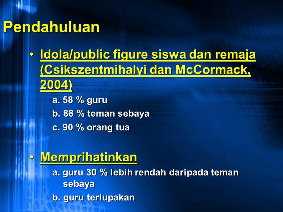 Idola/public figure siswa dan remaja (Csikszentmihalyi dan McCormack, 2004)Idola/public figure siswa dan remaja (Csikszentmihalyi dan McCormack, 2004)