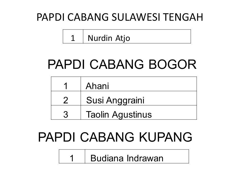 PAPDI CABANG SULAWESI TENGAH 1 Nurdin Atjo PAPDI CABANG BOGOR 1 Ahani 2 Susi Anggraini 3 Taolin Agustinus PAPDI CABANG KUPANG 1 Budiana Indrawan