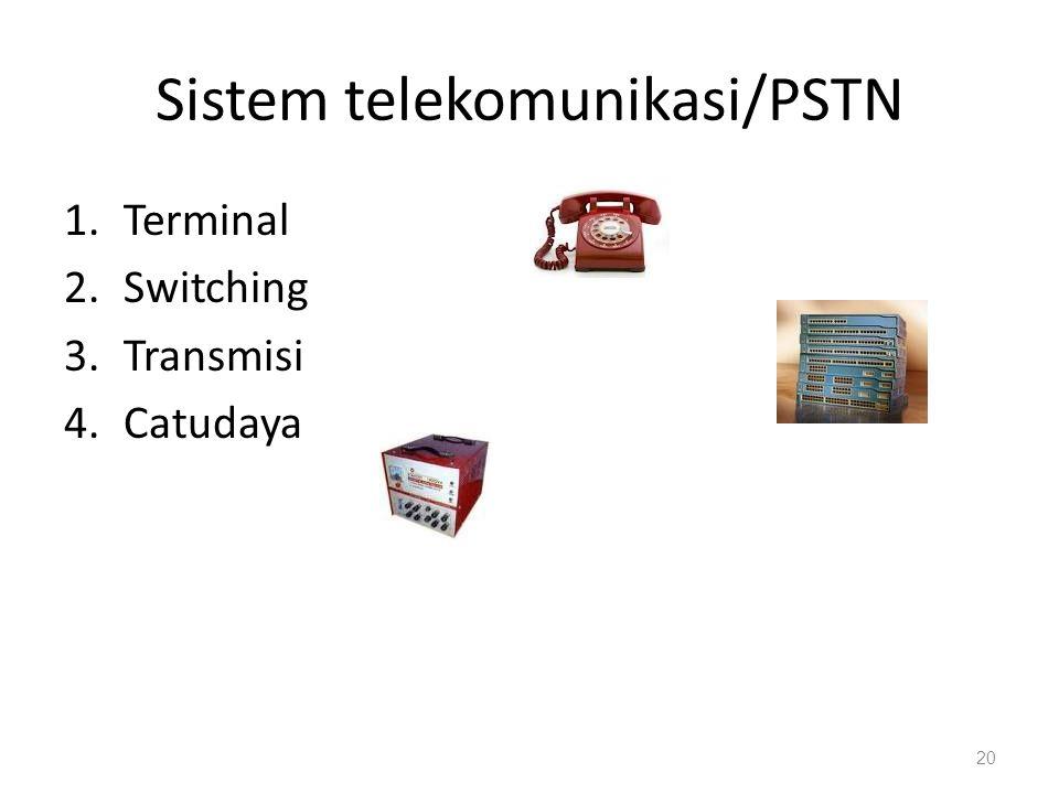 Sistem telekomunikasi/PSTN 1.Terminal 2.Switching 3.Transmisi 4.Catudaya 20