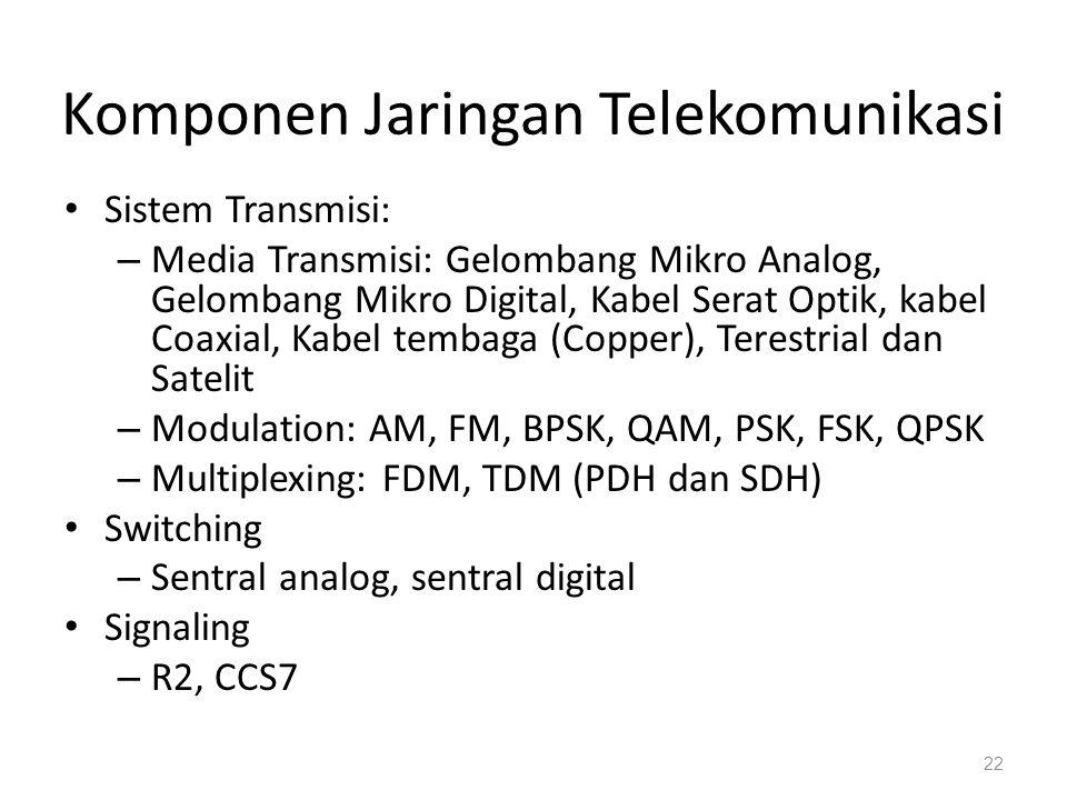 Komponen Jaringan Telekomunikasi Sistem Transmisi: – Media Transmisi: Gelombang Mikro Analog, Gelombang Mikro Digital, Kabel Serat Optik, kabel Coaxia