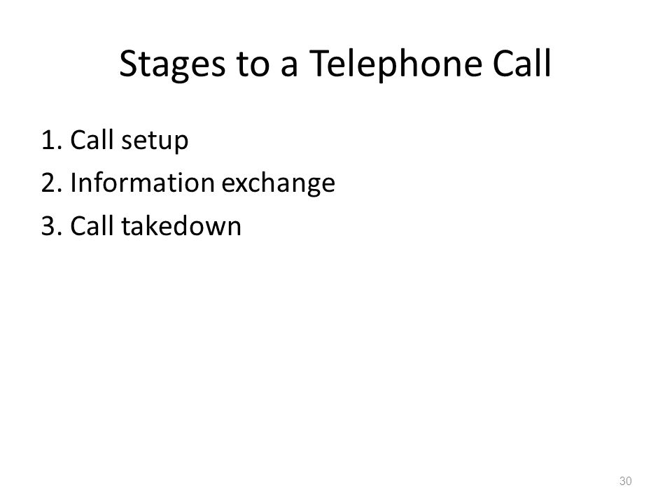 Stages to a Telephone Call 1. Call setup 2. Information exchange 3. Call takedown 30