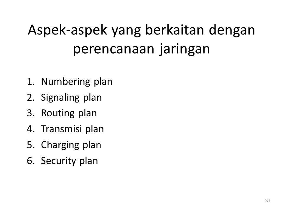 Aspek-aspek yang berkaitan dengan perencanaan jaringan 1.Numbering plan 2.Signaling plan 3.Routing plan 4.Transmisi plan 5.Charging plan 6.Security pl