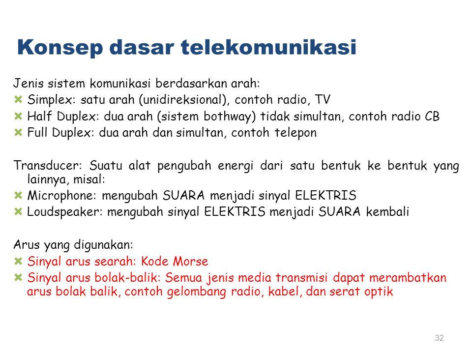 Jenis sistem komunikasi berdasarkan arah:  Simplex: satu arah (unidireksional), contoh radio, TV  Half Duplex: dua arah (sistem bothway) tidak simul