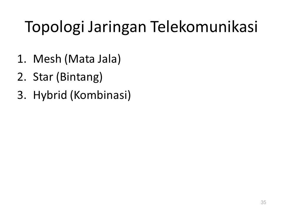 Topologi Jaringan Telekomunikasi 1.Mesh (Mata Jala) 2.Star (Bintang) 3.Hybrid (Kombinasi) 35