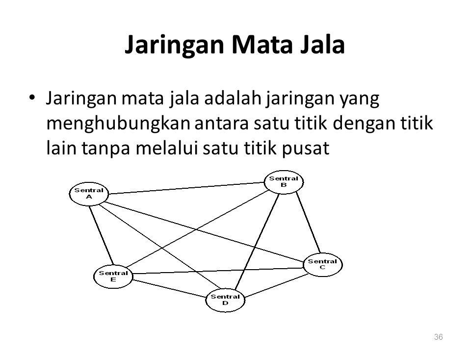 Jaringan Mata Jala Jaringan mata jala adalah jaringan yang menghubungkan antara satu titik dengan titik lain tanpa melalui satu titik pusat 36