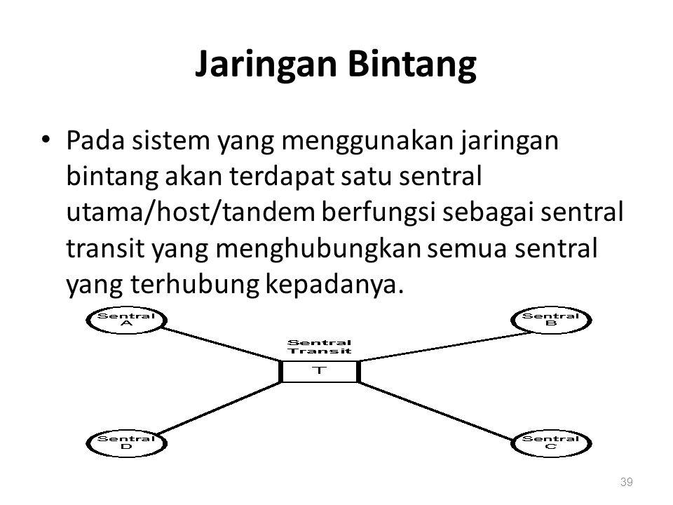 Jaringan Bintang Pada sistem yang menggunakan jaringan bintang akan terdapat satu sentral utama/host/tandem berfungsi sebagai sentral transit yang men