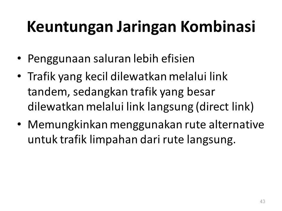 Keuntungan Jaringan Kombinasi Penggunaan saluran lebih efisien Trafik yang kecil dilewatkan melalui link tandem, sedangkan trafik yang besar dilewatka