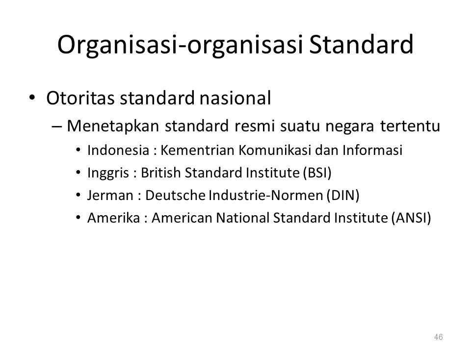 Organisasi-organisasi Standard Otoritas standard nasional – Menetapkan standard resmi suatu negara tertentu Indonesia : Kementrian Komunikasi dan Info