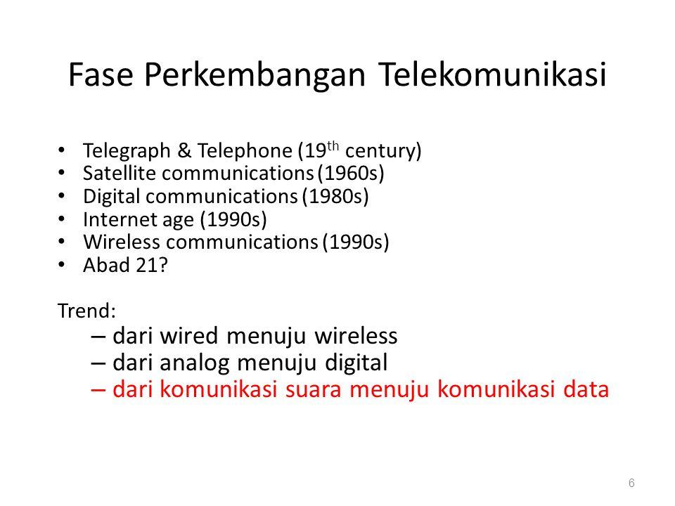 Fasilitas Transmisi Fasilitas transmisi menyediakan jalur komunikasi untuk membawa informasi dari user dan informasi control jaringan Secara umum fasilitas transmisi berupa media seperti udara, kawat tembaga, kabel coaxial, fiber optic 27