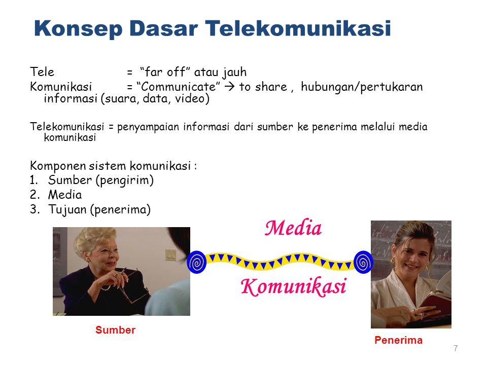"""Tele= """"far off"""" atau jauh Komunikasi= """"Communicate""""  to share, hubungan/pertukaran informasi (suara, data, video) Telekomunikasi = penyampaian inform"""