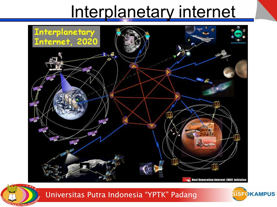 Interplanetary internet