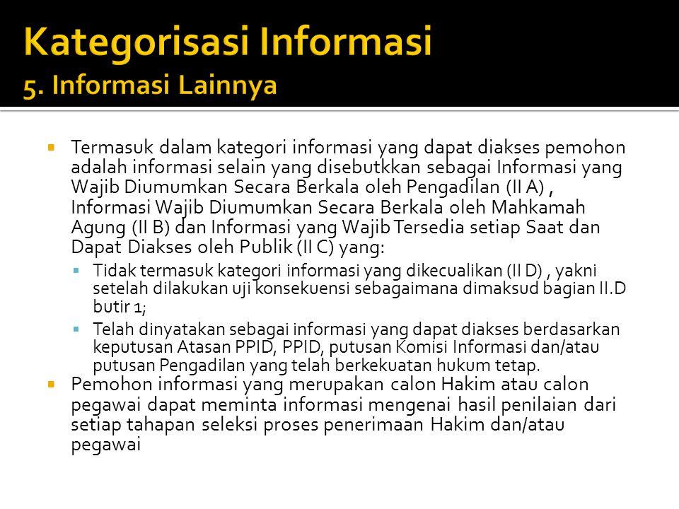  Termasuk dalam kategori informasi yang dapat diakses pemohon adalah informasi selain yang disebutkkan sebagai Informasi yang Wajib Diumumkan Secara