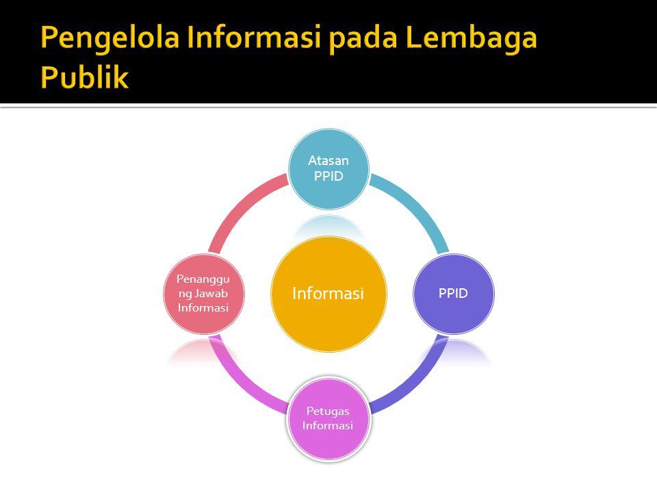 Informasi Atasan PPID PPID Petugas Informasi Penanggu ng Jawab Informasi