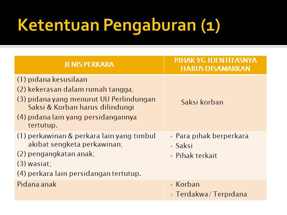 JENIS PERKARA PIHAK YG IDENTITASNYA HARUS DISAMARKAN (1) pidana kesusilaan (2) kekerasan dalam rumah tangga; (3) pidana yang menurut UU Perlindungan S