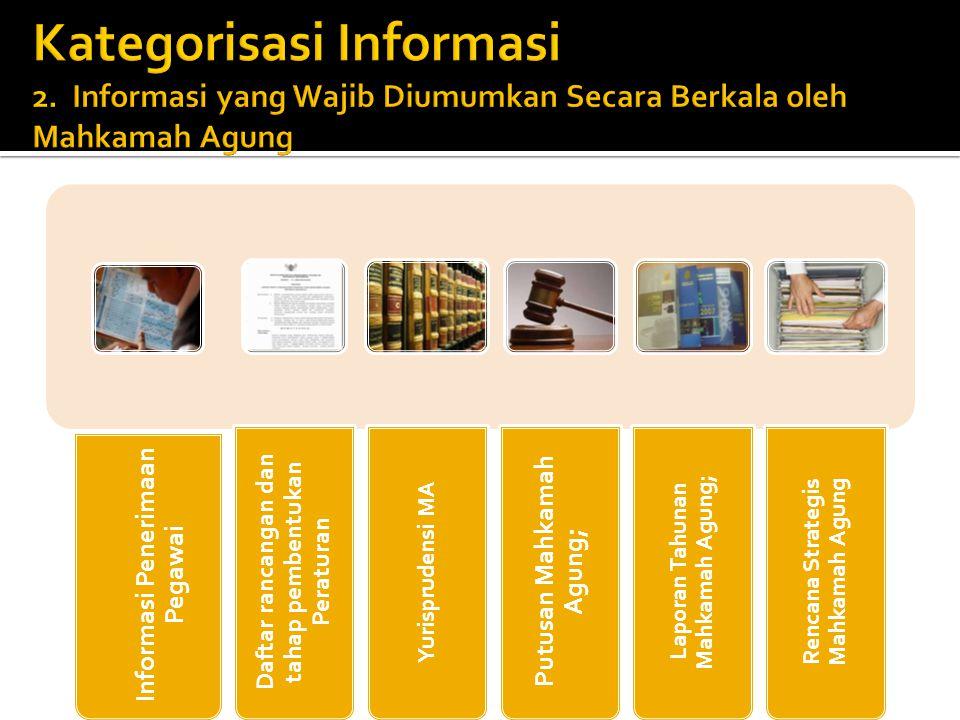 Informasi Penerimaan Pegawai D aftar rancangan dan tahap pembentukan Peraturan Yurisprudensi MA Putusan Mahkamah Agung ; Laporan Tahunan Mahkamah Agun