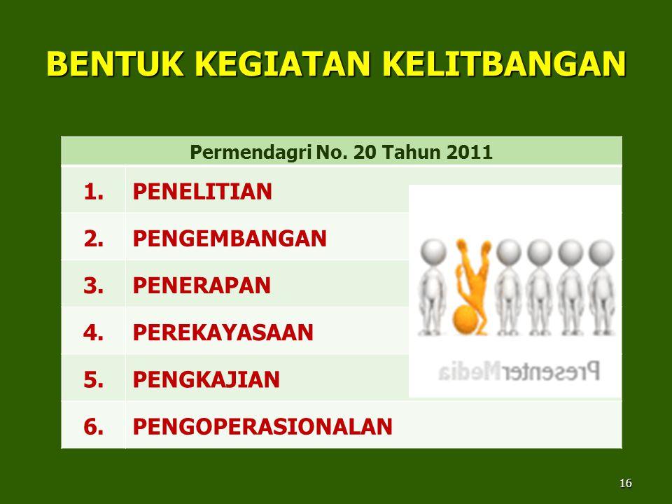 BENTUK KEGIATAN KELITBANGAN Permendagri No. 20 Tahun 2011 1.1.PENELITIAN 2.2.PENGEMBANGAN 3.3.PENERAPAN 4.4.PEREKAYASAAN 5.5.PENGKAJIAN 6.6.PENGOPERAS