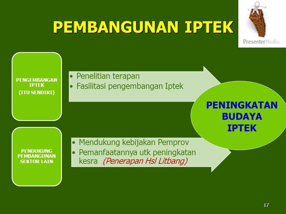 PEMBANGUNAN IPTEK Penelitian terapan Fasilitasi pengembangan Iptek PENGEMBANGAN IPTEK (ITU SENDIRI) Mendukung kebijakan Pemprov Pemanfaatannya utk pen