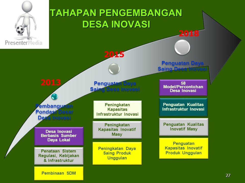 27 TAHAPAN PENGEMBANGAN DESA INOVASI 2013 2015 2018 Pembangunan Pondasi Dasar Desa Inovasi Penguatan Daya Saing Desa Inovasi Desa Inovasi Berbasis Sum