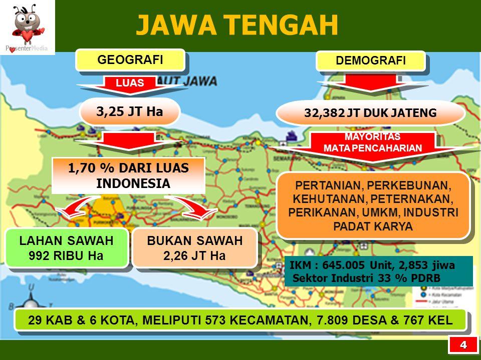 CAPAIAN KINERJA 1.Tahun 2012: Anugerah PRAYOGASALA sbg Lembaga Pranata Litbang Provinsi terbaik.