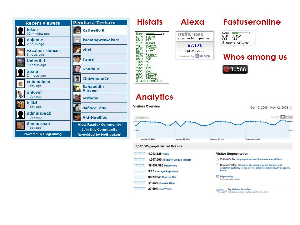 HistatsAlexaFastuseronline Whos among us Analytics