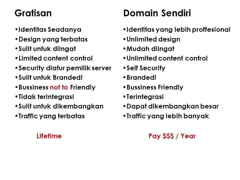 GratisanDomain Sendiri Identitas Seadanya Design yang terbatas Sulit untuk diingat Limited content control Security diatur pemilik server Sulit untuk