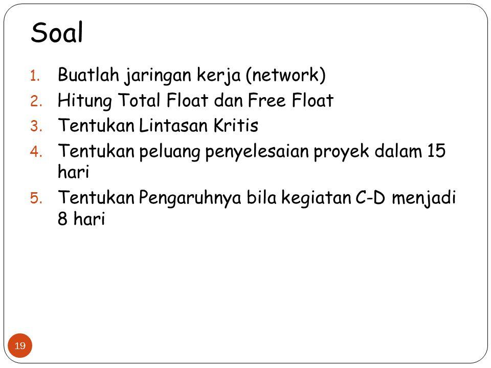 Soal 1. Buatlah jaringan kerja (network) 2. Hitung Total Float dan Free Float 3. Tentukan Lintasan Kritis 4. Tentukan peluang penyelesaian proyek dala