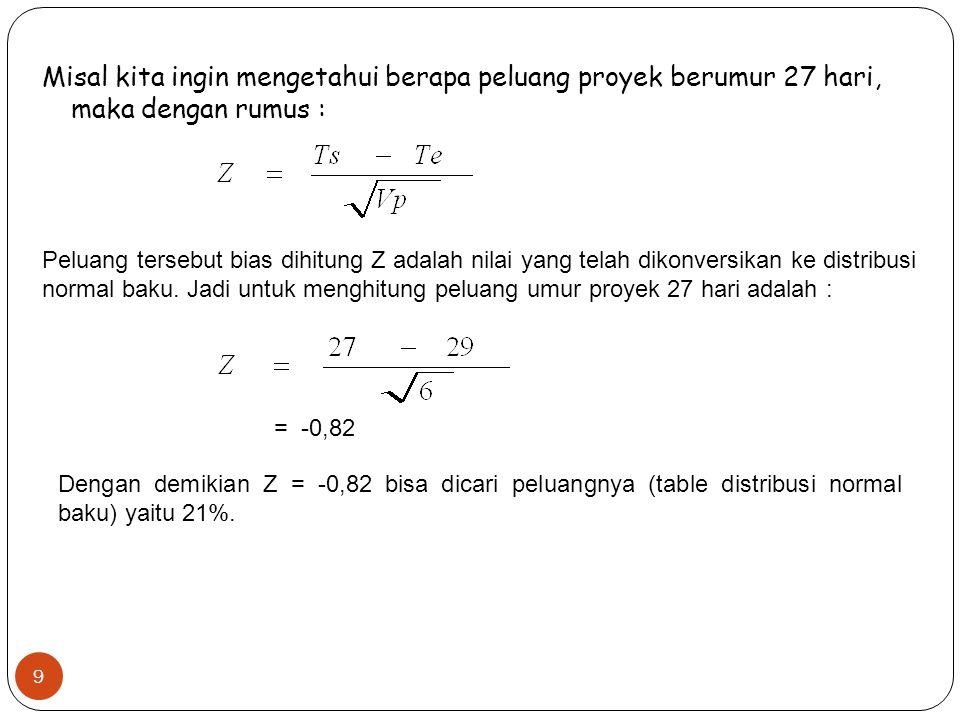 Misalkan peluang 95%, maka nilai Z yang bersesuaian adalah 1,645.