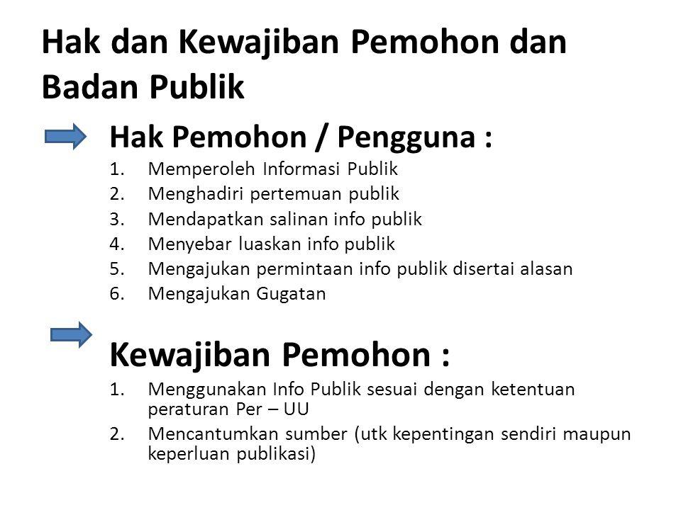 6.Surat Keputusan Gubernur Riau No.
