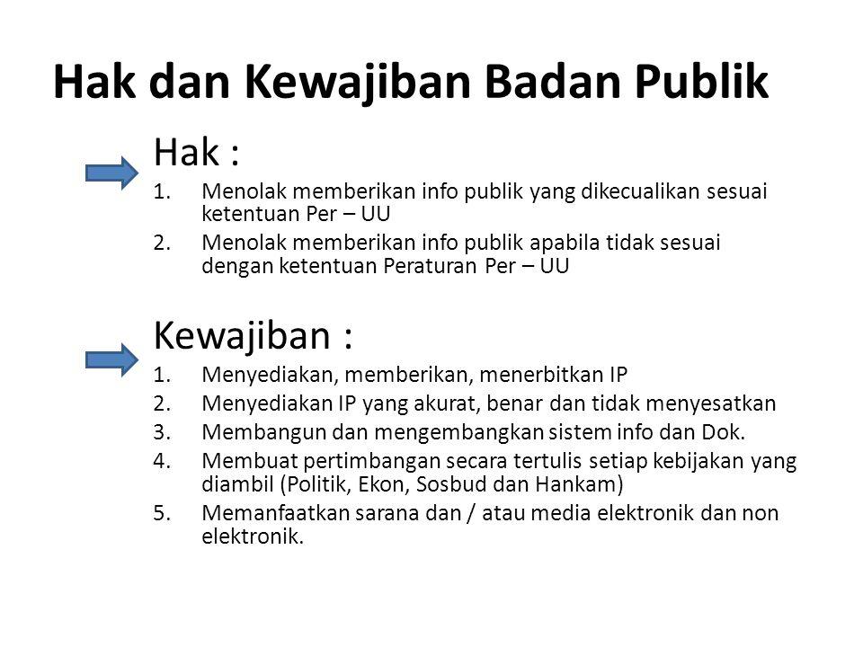 Hak dan Kewajiban Badan Publik Hak : 1.Menolak memberikan info publik yang dikecualikan sesuai ketentuan Per – UU 2.Menolak memberikan info publik apa