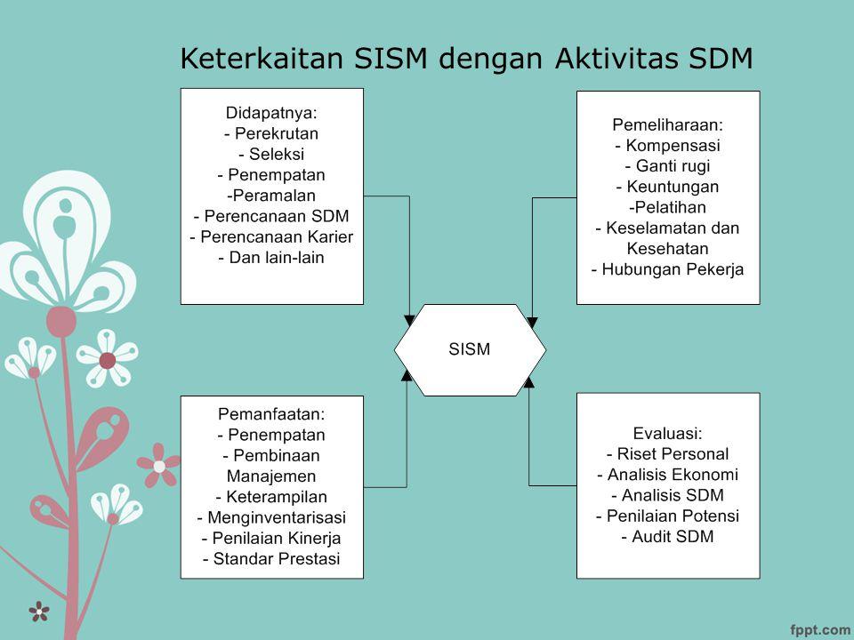 Keterkaitan SISM dengan Aktivitas SDM
