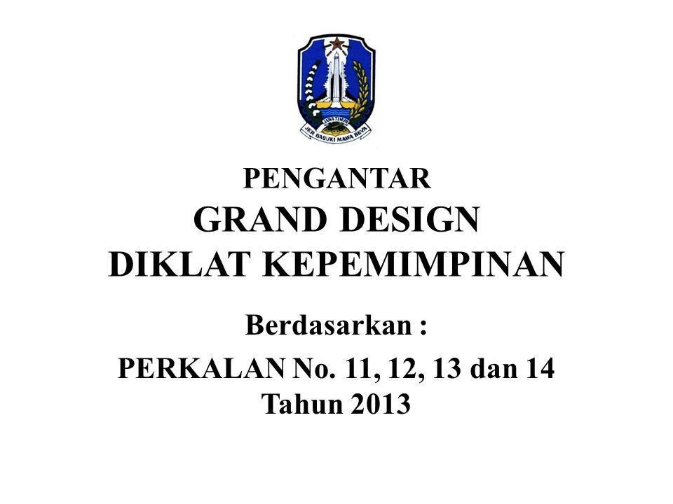 PENGANTAR GRAND DESIGN DIKLAT KEPEMIMPINAN Berdasarkan : PERKALAN No. 11, 12, 13 dan 14 Tahun 2013