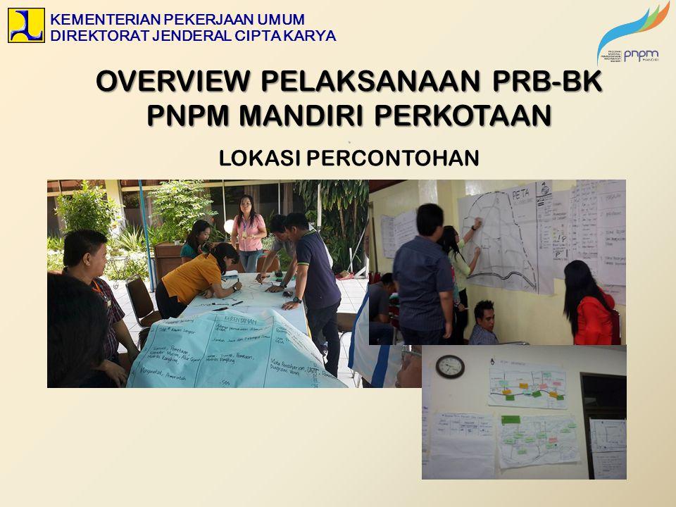 KEGIATAN PRB-BK PNPM MP  Tujuan Umum : Meningkatnya kesiapan masyarakat dalam pengurangan risiko bencana berbasis komunitas.