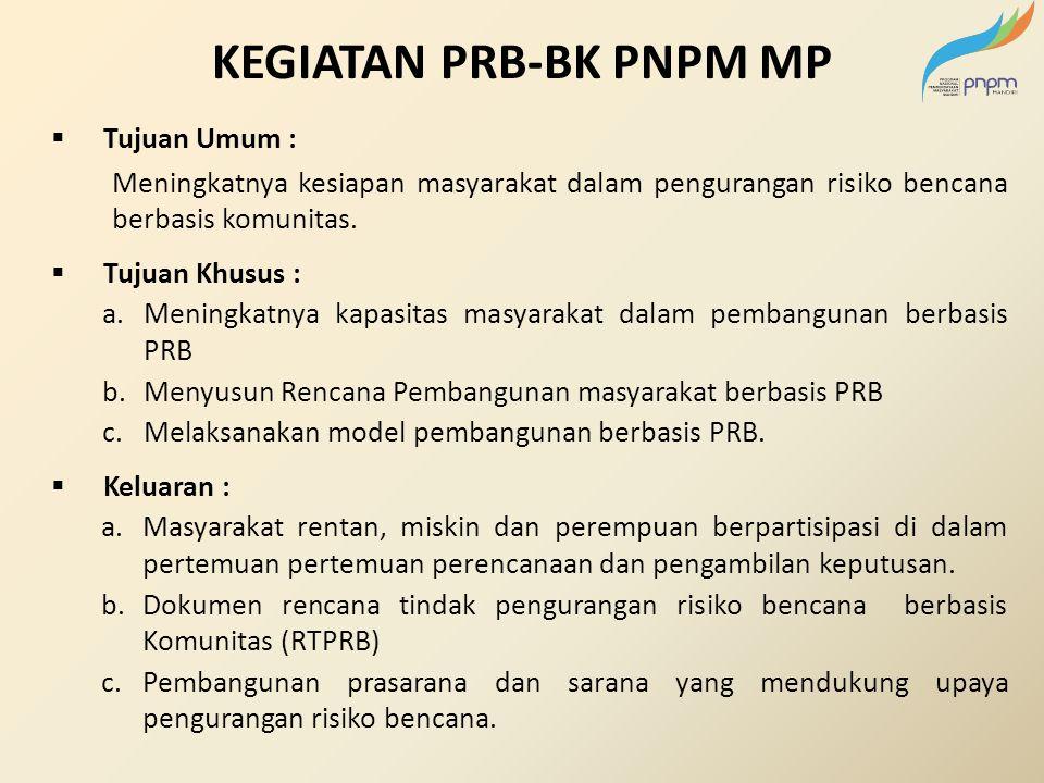 KEGIATAN PRB-BK PNPM MP  Tujuan Umum : Meningkatnya kesiapan masyarakat dalam pengurangan risiko bencana berbasis komunitas.  Tujuan Khusus : a.Meni