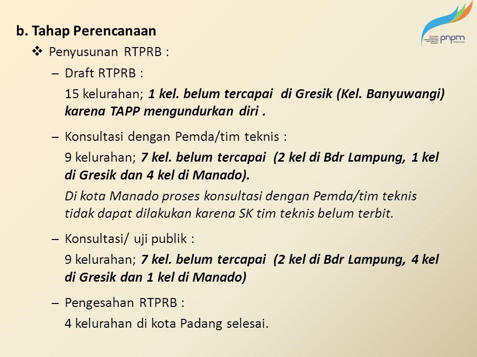 b. Tahap Perencanaan  Penyusunan RTPRB : – Draft RTPRB : 15 kelurahan; 1 kel. belum tercapai di Gresik (Kel. Banyuwangi) karena TAPP mengundurkan dir